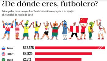 hinchas_futboleros