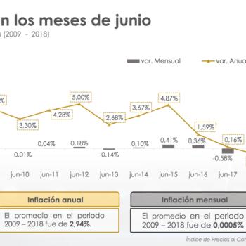 inec_inflacion1